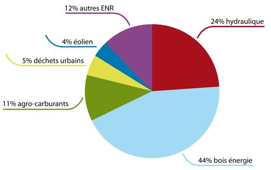 Connu Conseil départemental du Morbihan - Environnement - Atlas de l  KL14